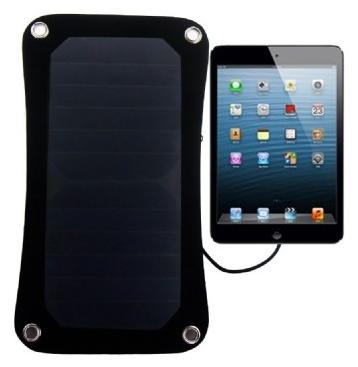 Solární panel CapaCity