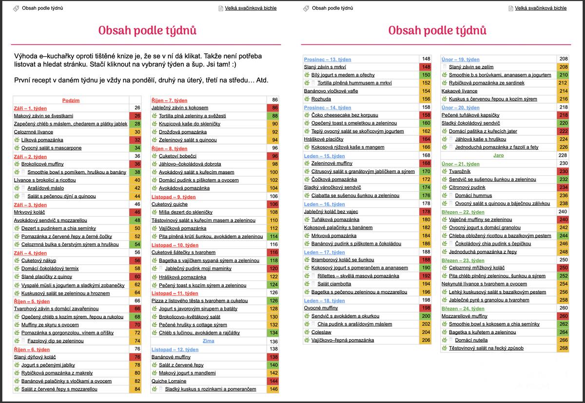Ukázka dvou stránek obsahu podle týdnů